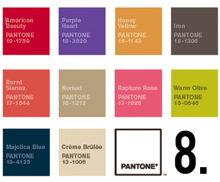 Colors in Fashion: as per The Pantone Fashion Color Report; Fall 2009